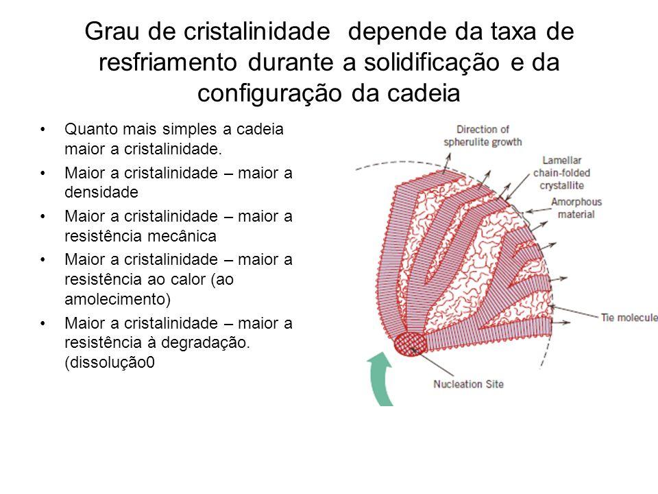 Grau de cristalinidade depende da taxa de resfriamento durante a solidificação e da configuração da cadeia