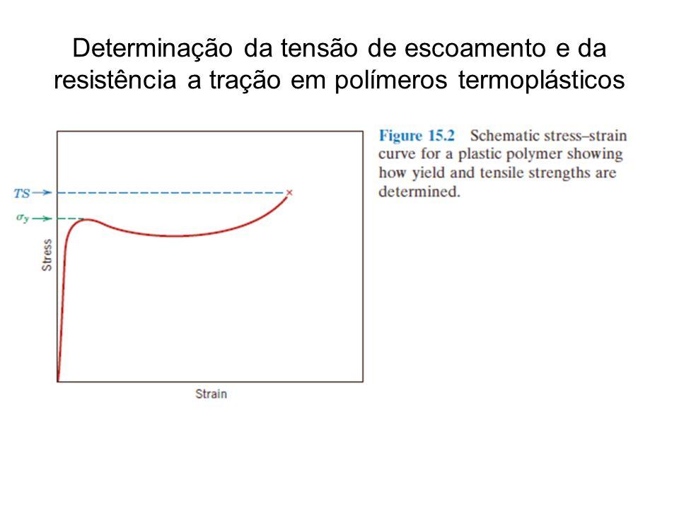 Determinação da tensão de escoamento e da resistência a tração em polímeros termoplásticos