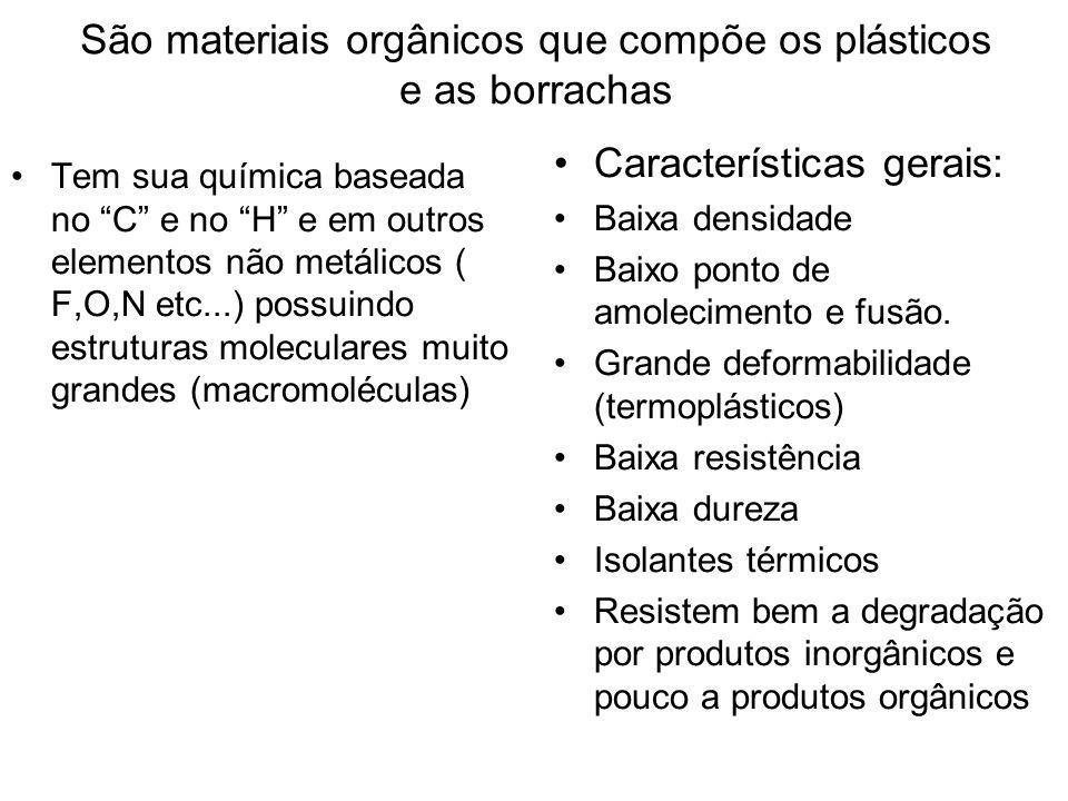 São materiais orgânicos que compõe os plásticos e as borrachas