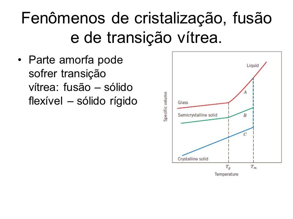 Fenômenos de cristalização, fusão e de transição vítrea.