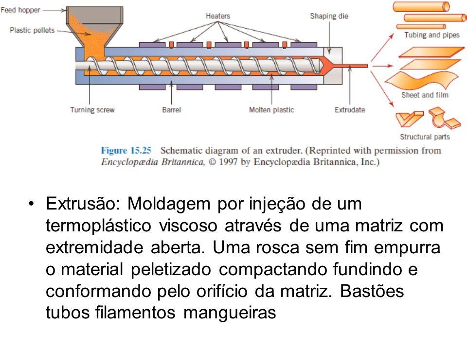 Extrusão: Moldagem por injeção de um termoplástico viscoso através de uma matriz com extremidade aberta.