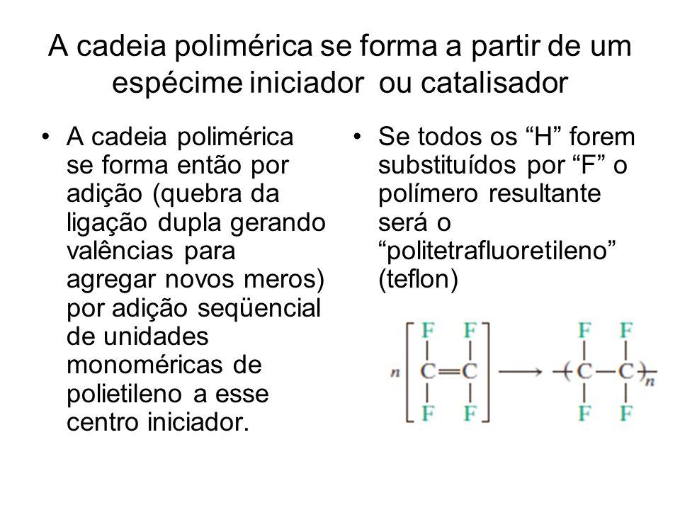 A cadeia polimérica se forma a partir de um espécime iniciador ou catalisador