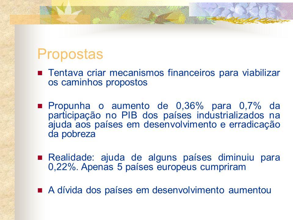 Propostas Tentava criar mecanismos financeiros para viabilizar os caminhos propostos.