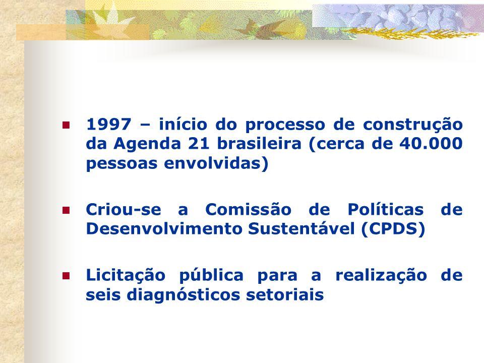 1997 – início do processo de construção da Agenda 21 brasileira (cerca de 40.000 pessoas envolvidas)