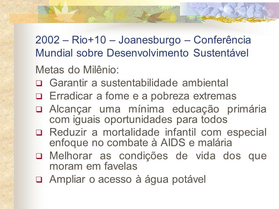2002 – Rio+10 – Joanesburgo – Conferência Mundial sobre Desenvolvimento Sustentável