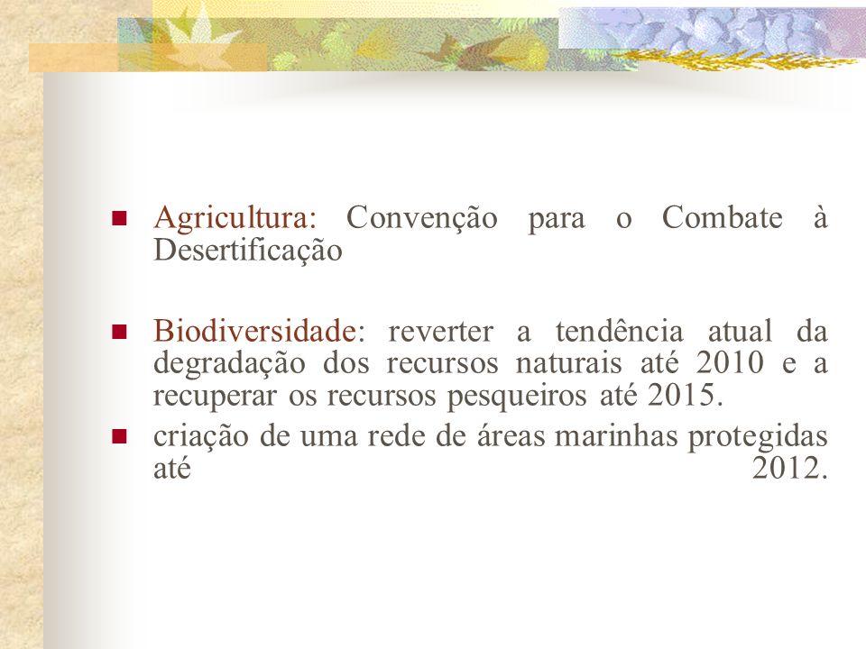 Agricultura: Convenção para o Combate à Desertificação