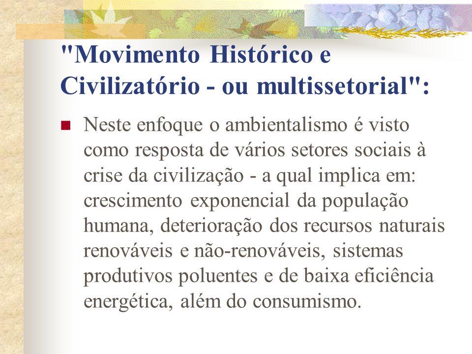 Movimento Histórico e Civilizatório - ou multissetorial :