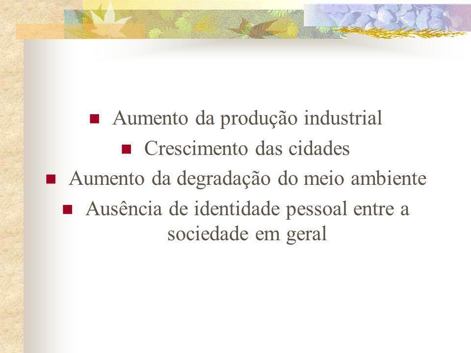 Aumento da produção industrial Crescimento das cidades