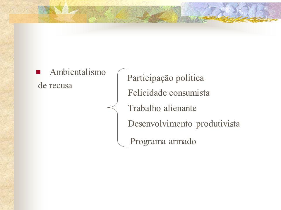 Ambientalismode recusa. Participação política. Felicidade consumista. Trabalho alienante. Desenvolvimento produtivista.