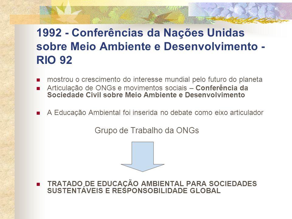 1992 - Conferências da Nações Unidas sobre Meio Ambiente e Desenvolvimento - RIO 92