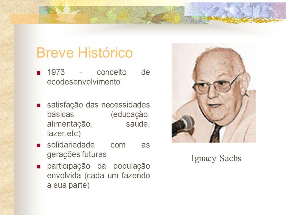 Breve Histórico Ignacy Sachs 1973 - conceito de ecodesenvolvimento
