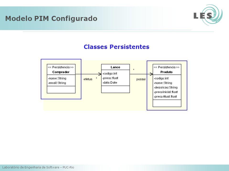 Modelo PIM Configurado