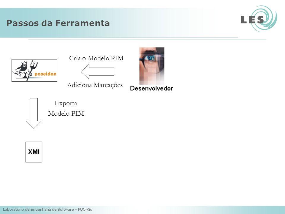 Passos da Ferramenta Cria o Modelo PIM Adiciona Marcações Exporta