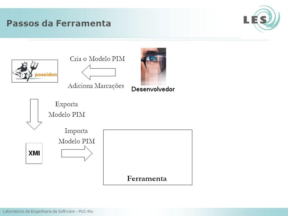 Passos da Ferramenta Ferramenta Cria o Modelo PIM Adiciona Marcações
