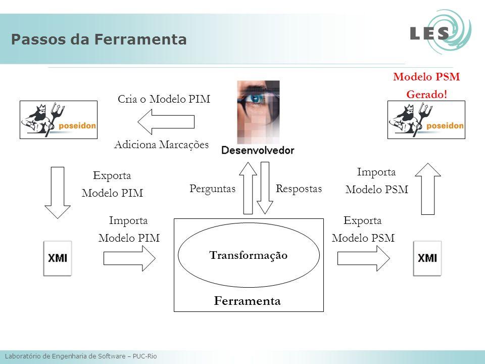 Passos da Ferramenta Ferramenta Modelo PSM Gerado! Cria o Modelo PIM
