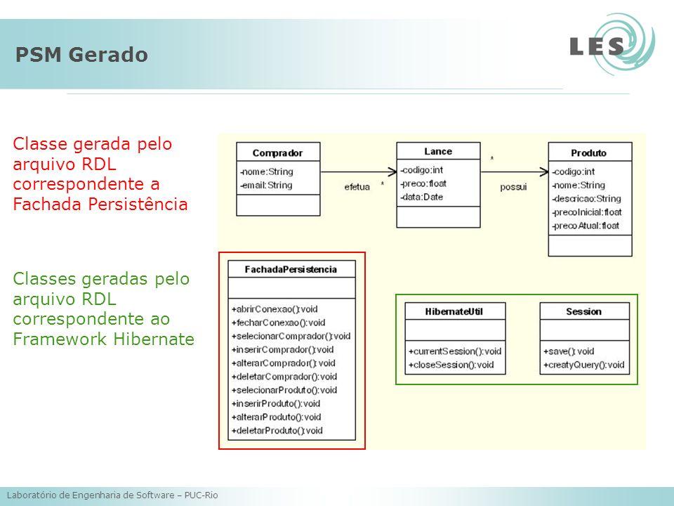 PSM Gerado Classe gerada pelo arquivo RDL correspondente a Fachada Persistência.