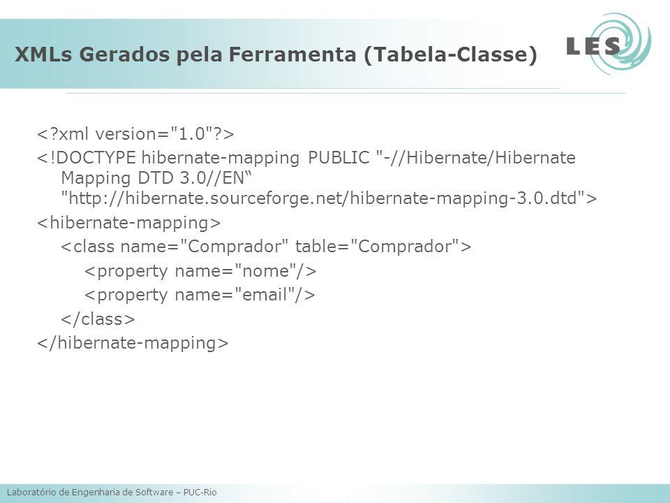 XMLs Gerados pela Ferramenta (Tabela-Classe)