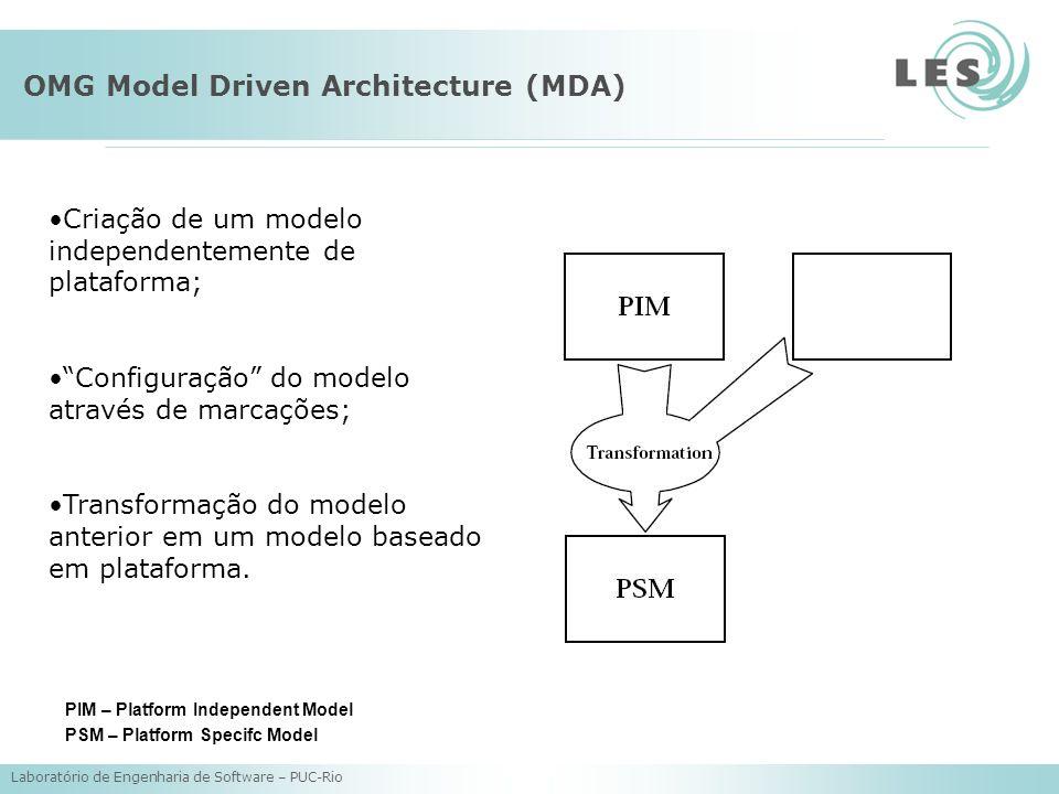 OMG Model Driven Architecture (MDA)