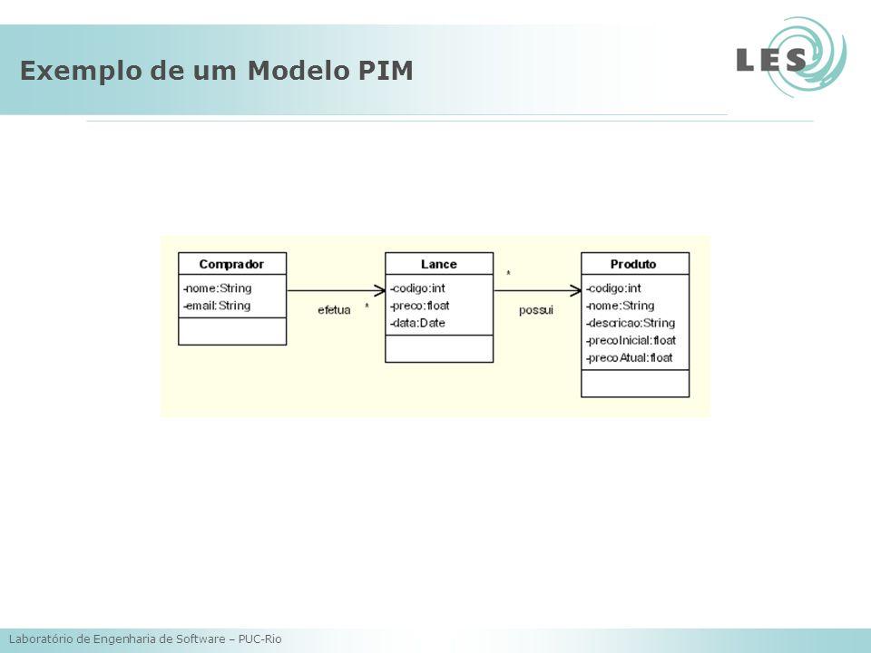 Exemplo de um Modelo PIM