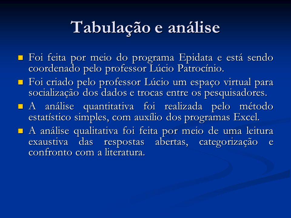 Tabulação e análise Foi feita por meio do programa Epidata e está sendo coordenado pelo professor Lúcio Patrocínio.