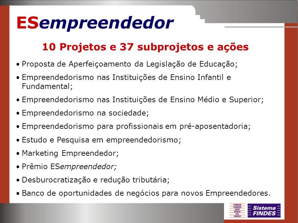 ESempreendedor 10 Projetos e 37 subprojetos e ações