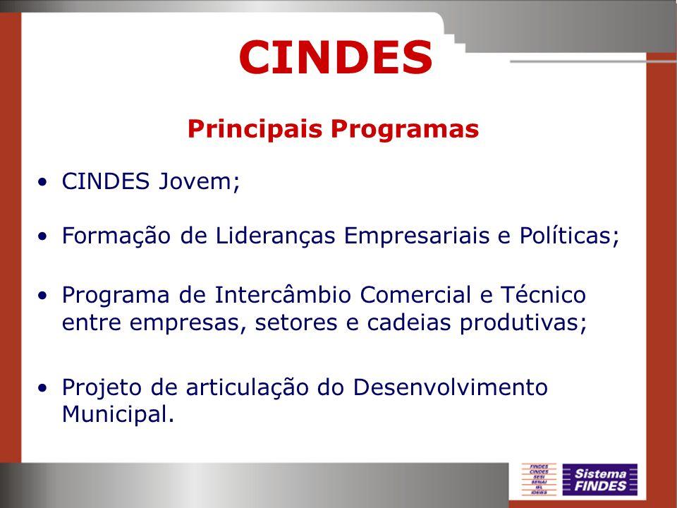 CINDES Principais Programas CINDES Jovem;