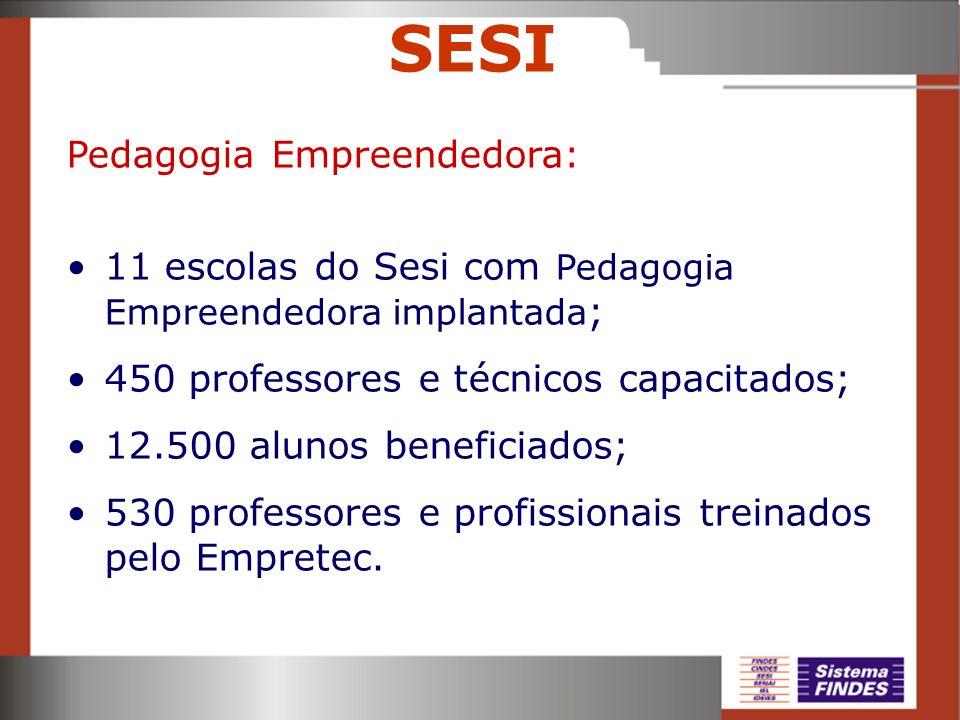SESI Pedagogia Empreendedora: