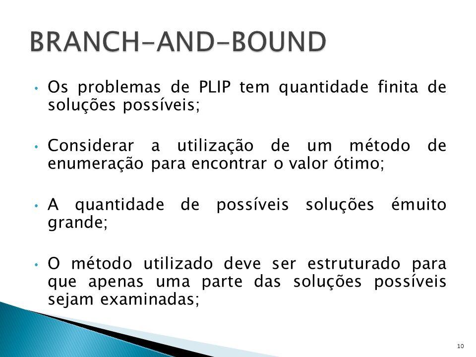BRANCH-AND-BOUNDOs problemas de PLIP tem quantidade finita de soluções possíveis;