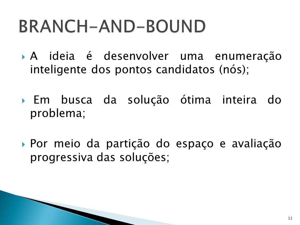 BRANCH-AND-BOUND A ideia é desenvolver uma enumeração inteligente dos pontos candidatos (nós); Em busca da solução ótima inteira do problema;