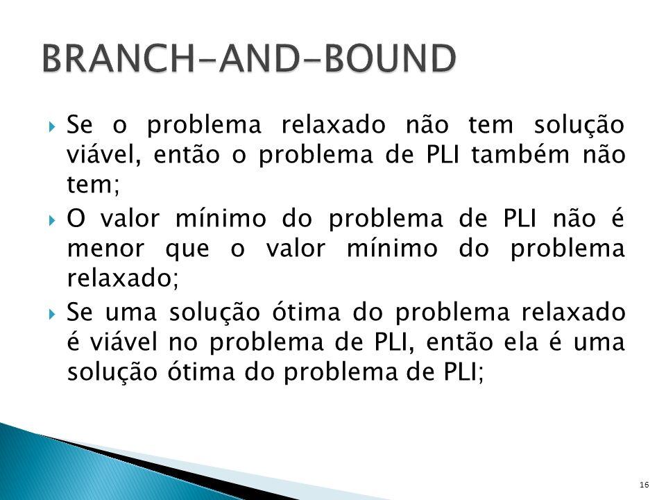 BRANCH-AND-BOUND Se o problema relaxado não tem solução viável, então o problema de PLI também não tem;
