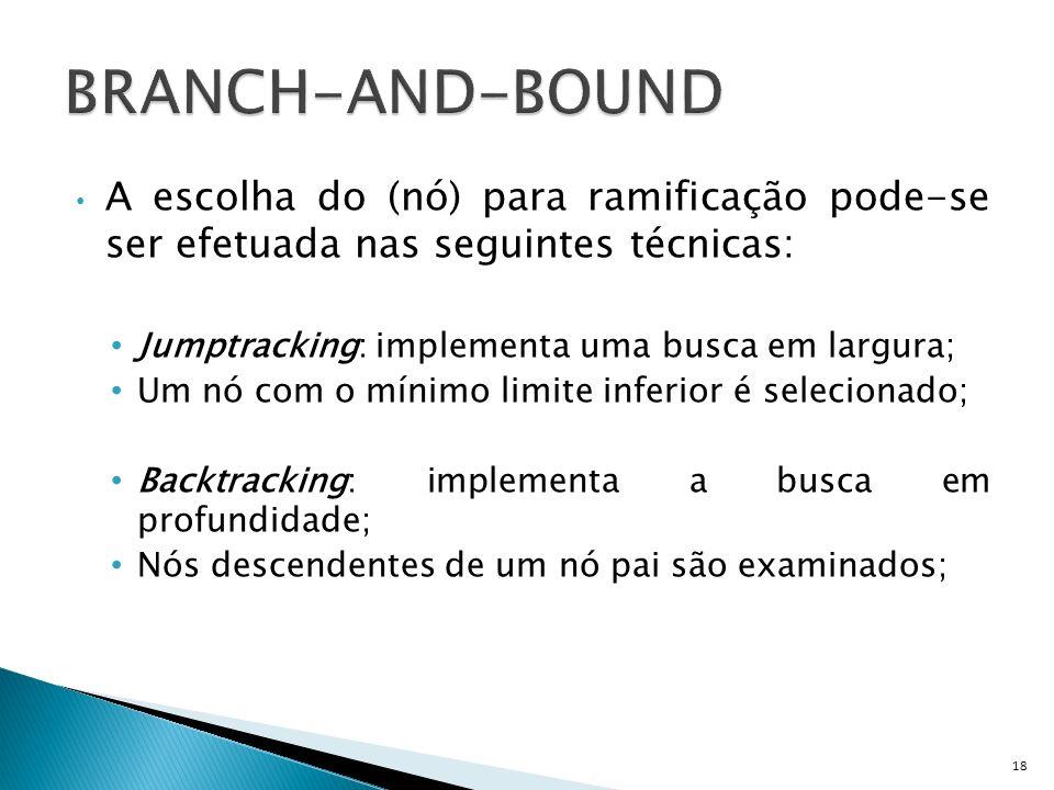 BRANCH-AND-BOUND A escolha do (nó) para ramificação pode-se ser efetuada nas seguintes técnicas: Jumptracking: implementa uma busca em largura;