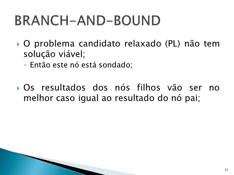BRANCH-AND-BOUND O problema candidato relaxado (PL) não tem solução viável; Então este nó está sondado;