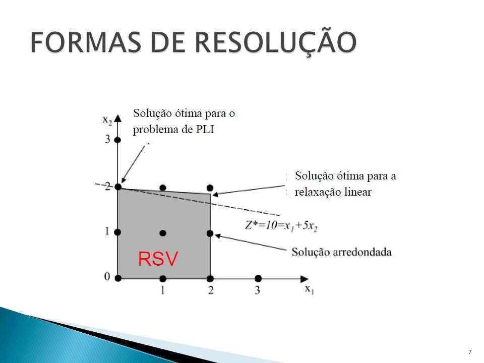 FORMAS DE RESOLUÇÃO