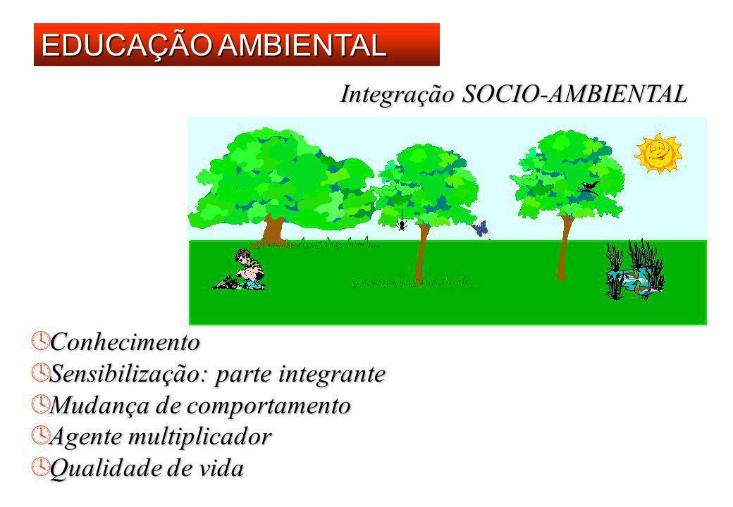 EDUCAÇÃO AMBIENTAL Integração SOCIO-AMBIENTAL Conhecimento
