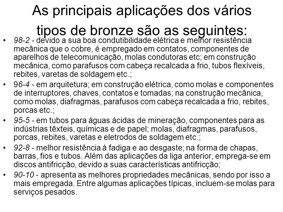 As principais aplicações dos vários tipos de bronze são as seguintes: