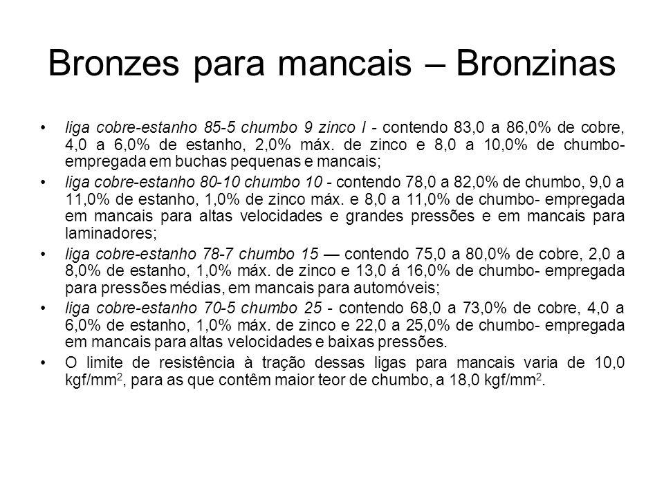 Bronzes para mancais – Bronzinas