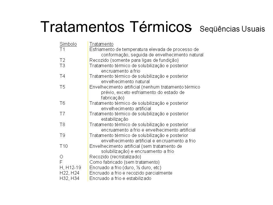 Tratamentos Térmicos Seqüências Usuais