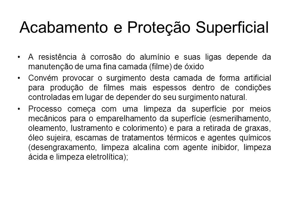 Acabamento e Proteção Superficial