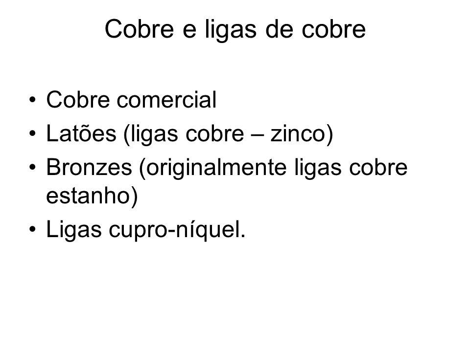 Cobre e ligas de cobre Cobre comercial Latões (ligas cobre – zinco)