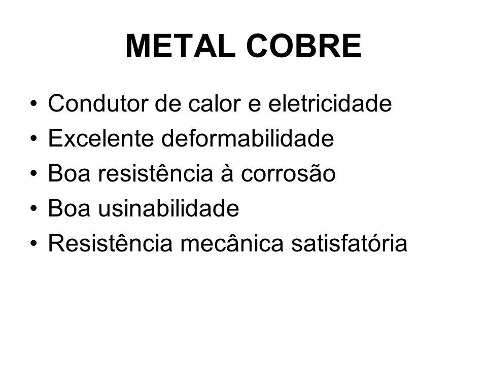 METAL COBRE Condutor de calor e eletricidade Excelente deformabilidade