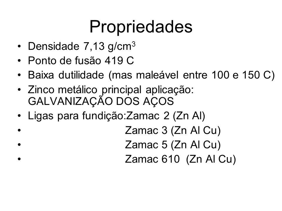Propriedades Densidade 7,13 g/cm3 Ponto de fusão 419 C