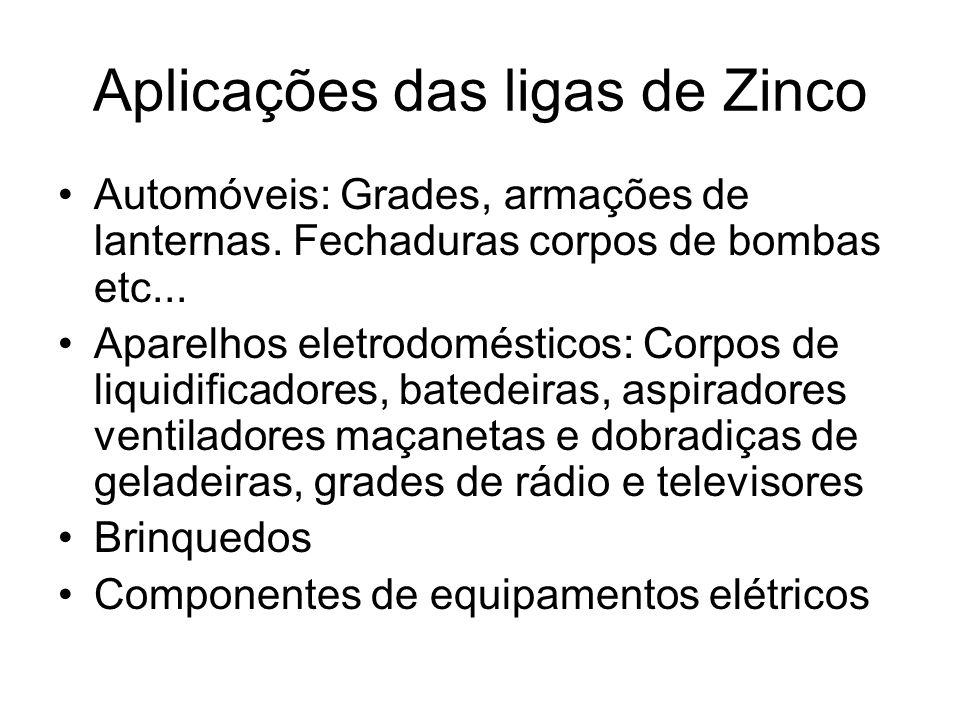 Aplicações das ligas de Zinco