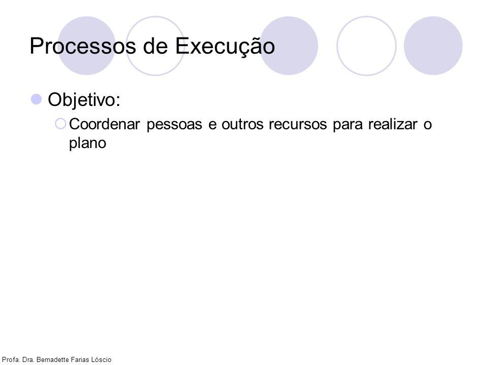 Processos de Execução Objetivo: