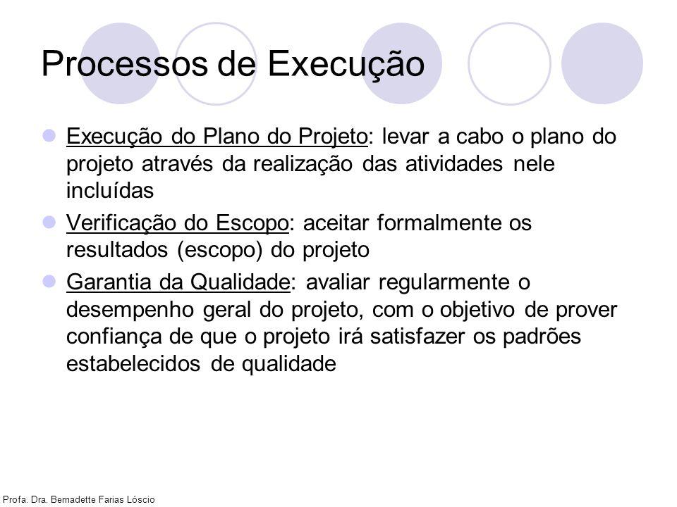 Processos de Execução Execução do Plano do Projeto: levar a cabo o plano do projeto através da realização das atividades nele incluídas.