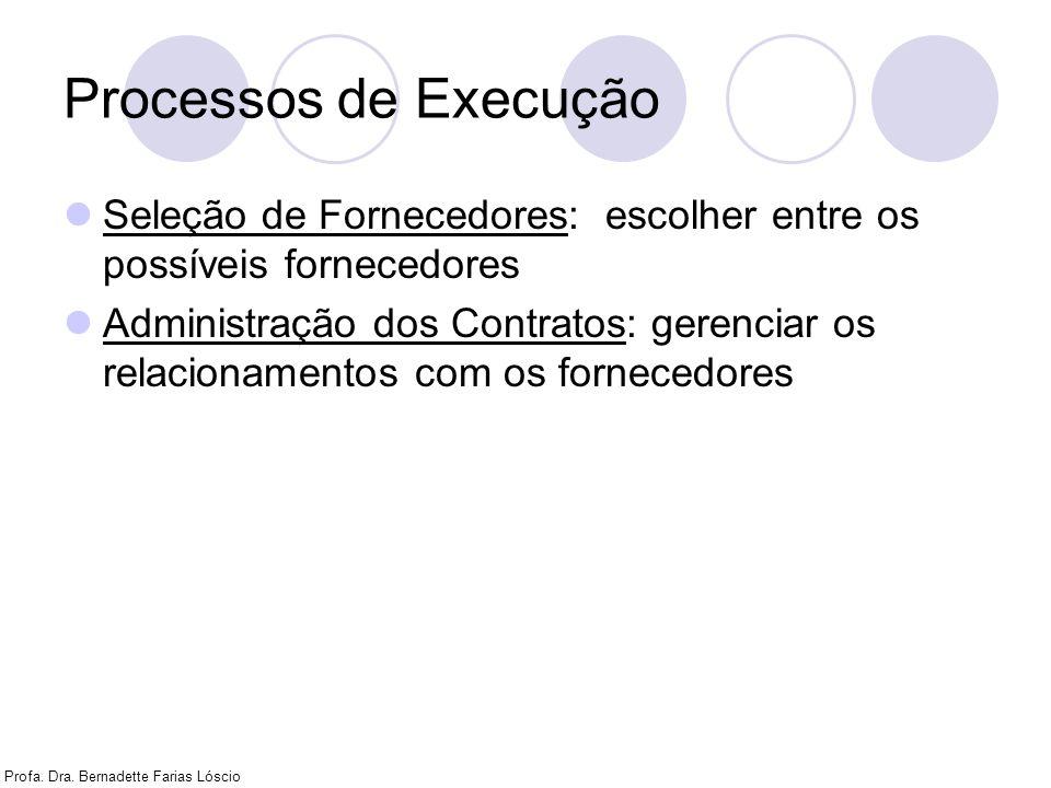 Processos de Execução Seleção de Fornecedores: escolher entre os possíveis fornecedores.