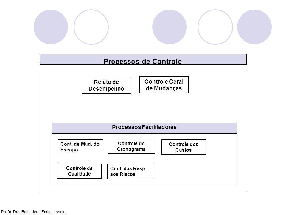 Controle Geral de Mudanças Controle do Cronograma