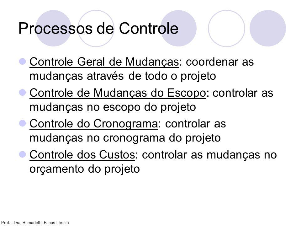 Processos de Controle Controle Geral de Mudanças: coordenar as mudanças através de todo o projeto.