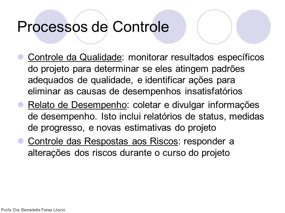 Processos de Controle