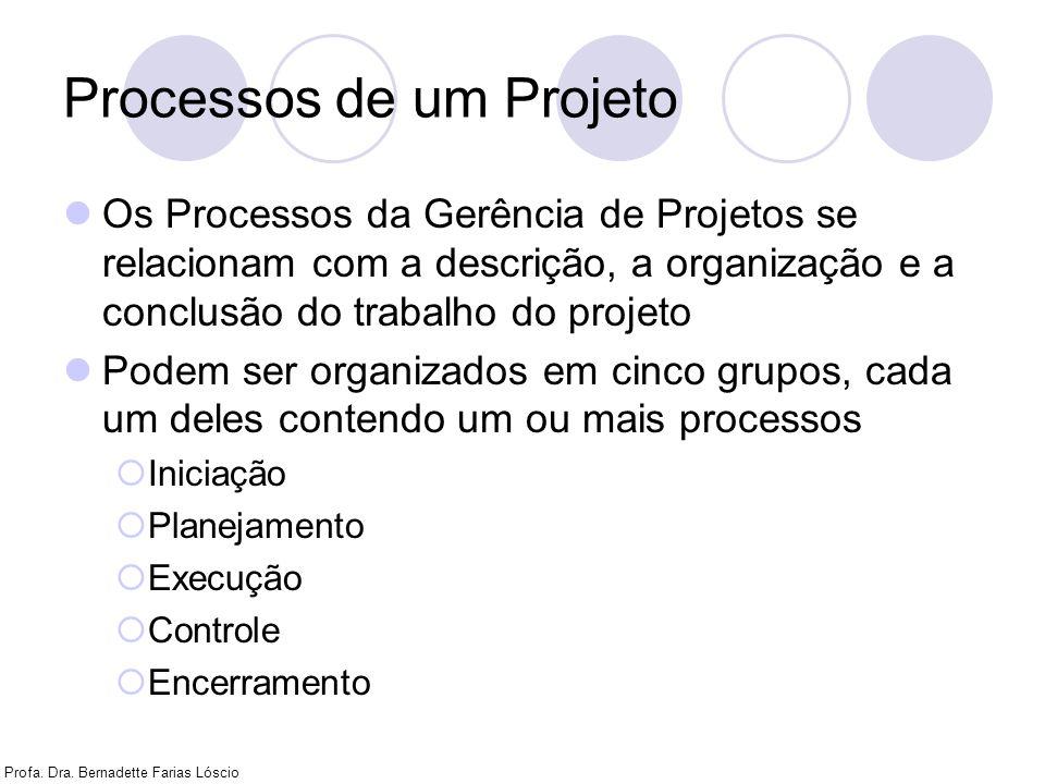 Processos de um Projeto