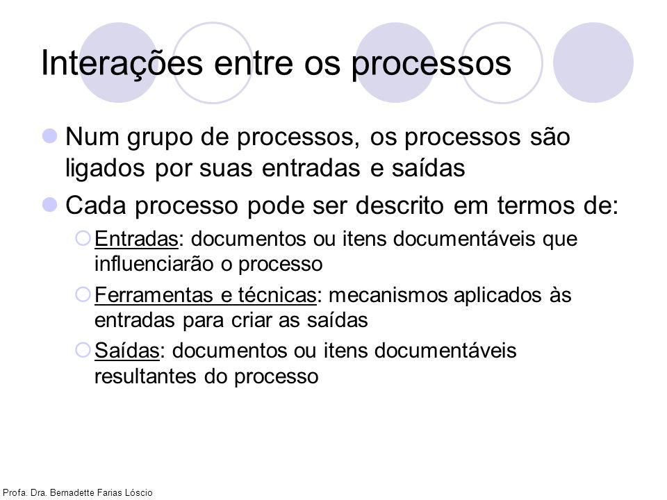 Interações entre os processos
